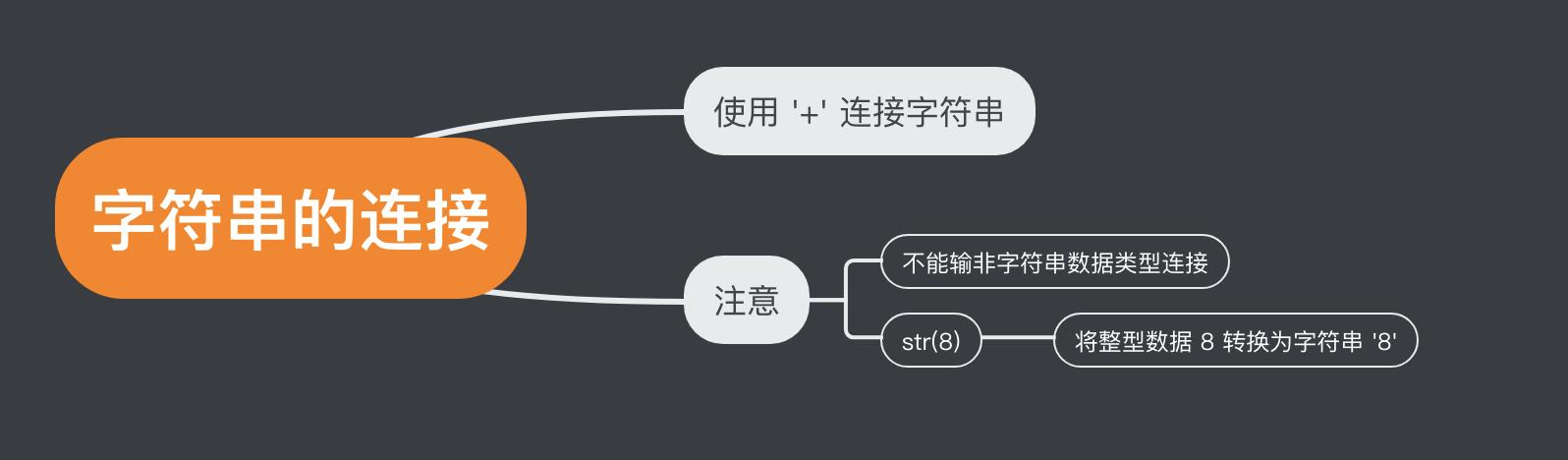 字符串连接